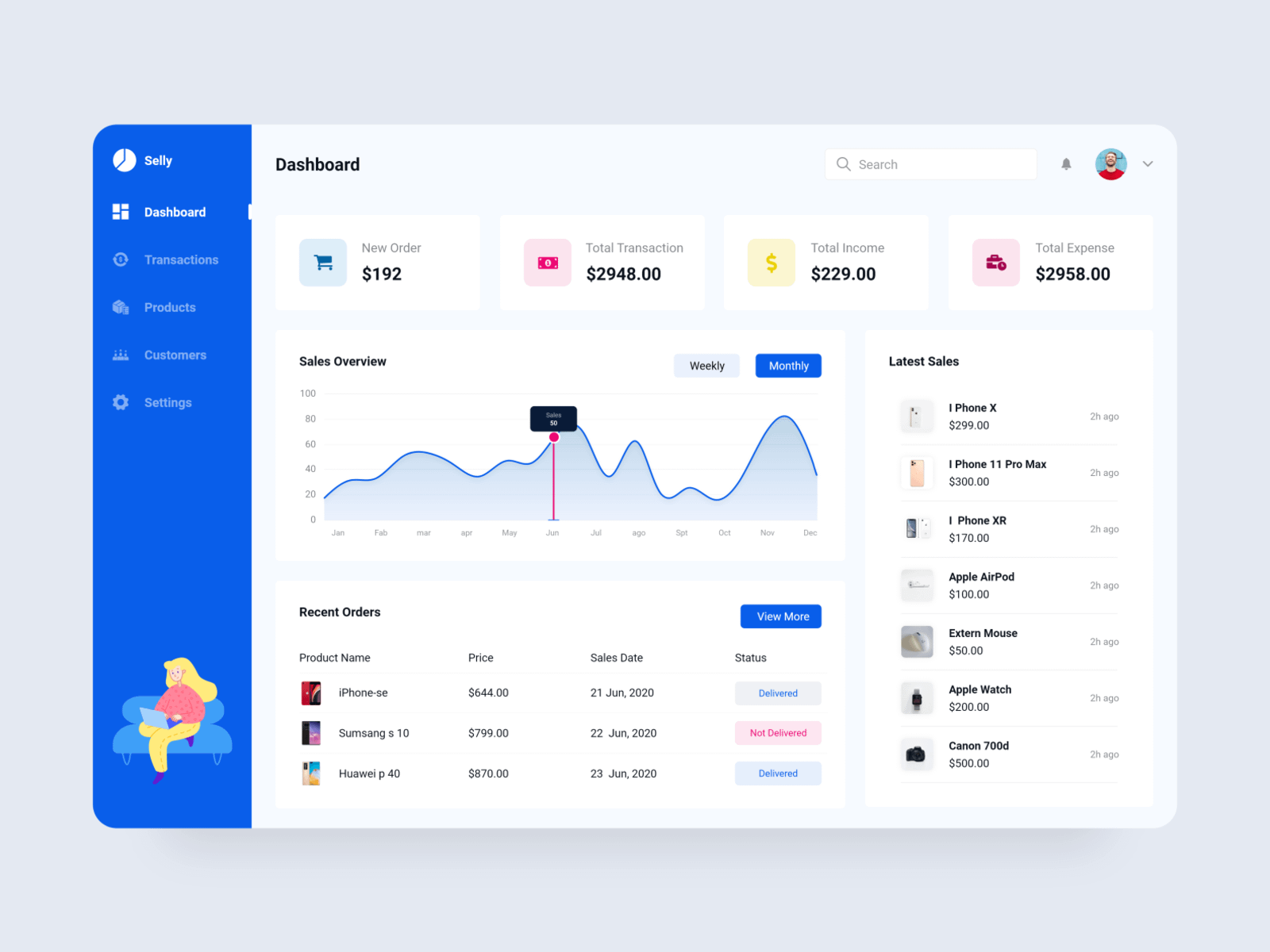 E- Commerce Dashboard Design Free Download